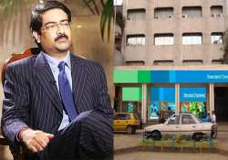 birla s credit card cloned thieves buy rs 2.90 lakh goodies